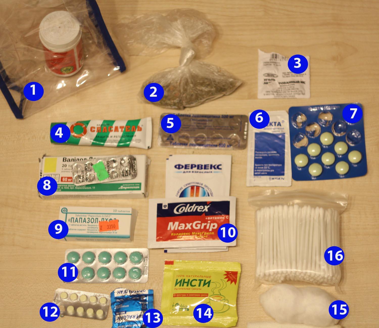 Аптечка в дорогу: личный пример