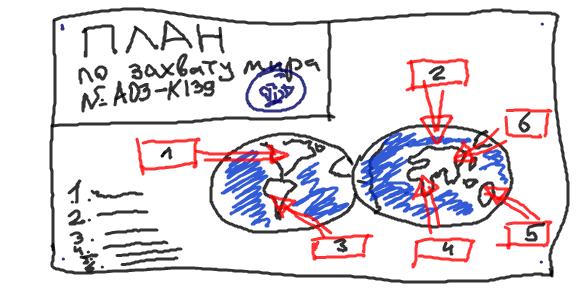 Как составлять план поездки для себя и для посольства