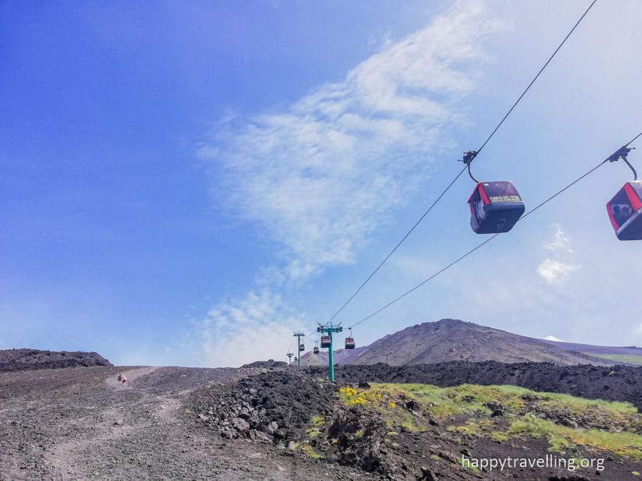 начало подъема на вулкан
